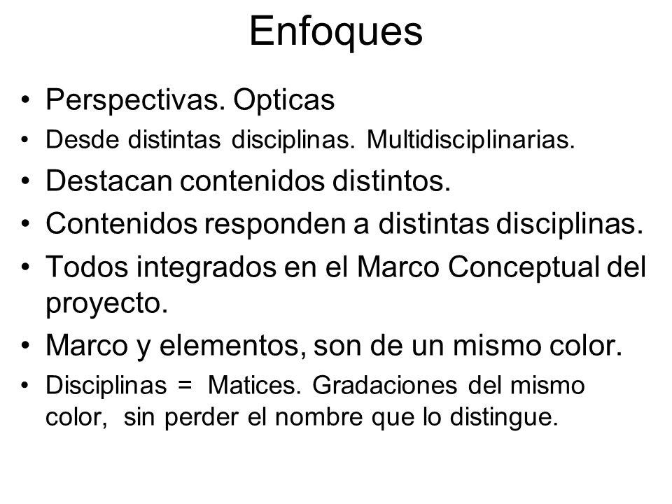 Enfoques Perspectivas. Opticas Destacan contenidos distintos.