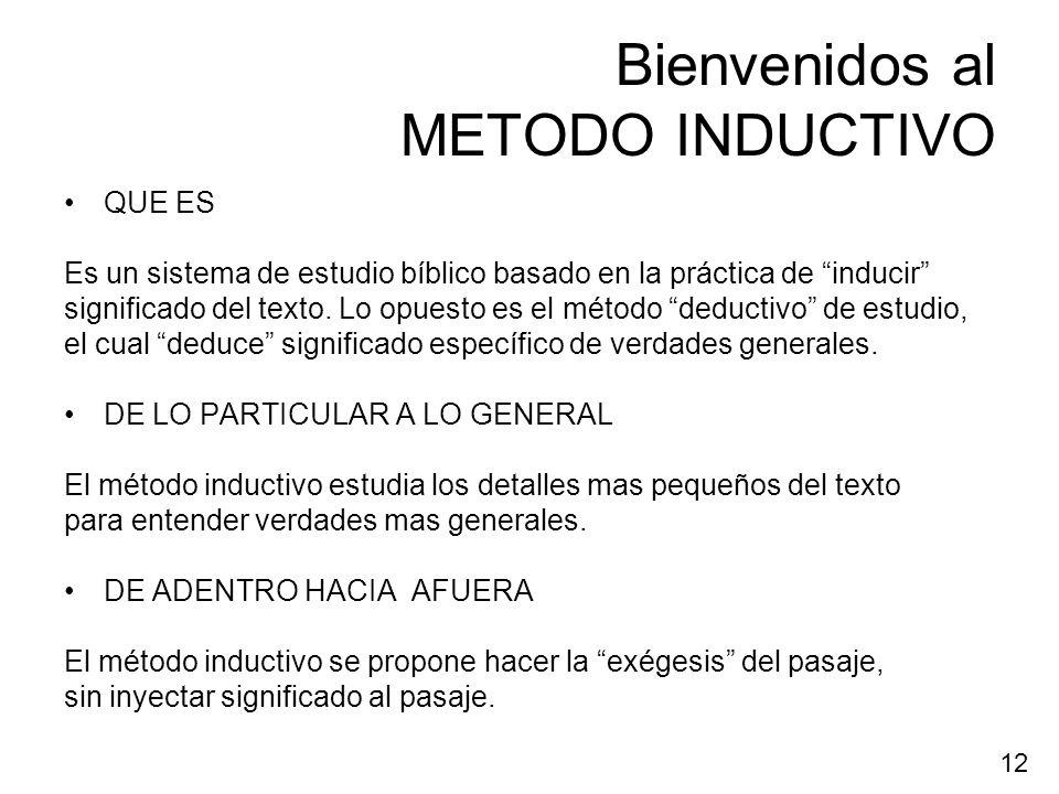 Bienvenidos al METODO INDUCTIVO