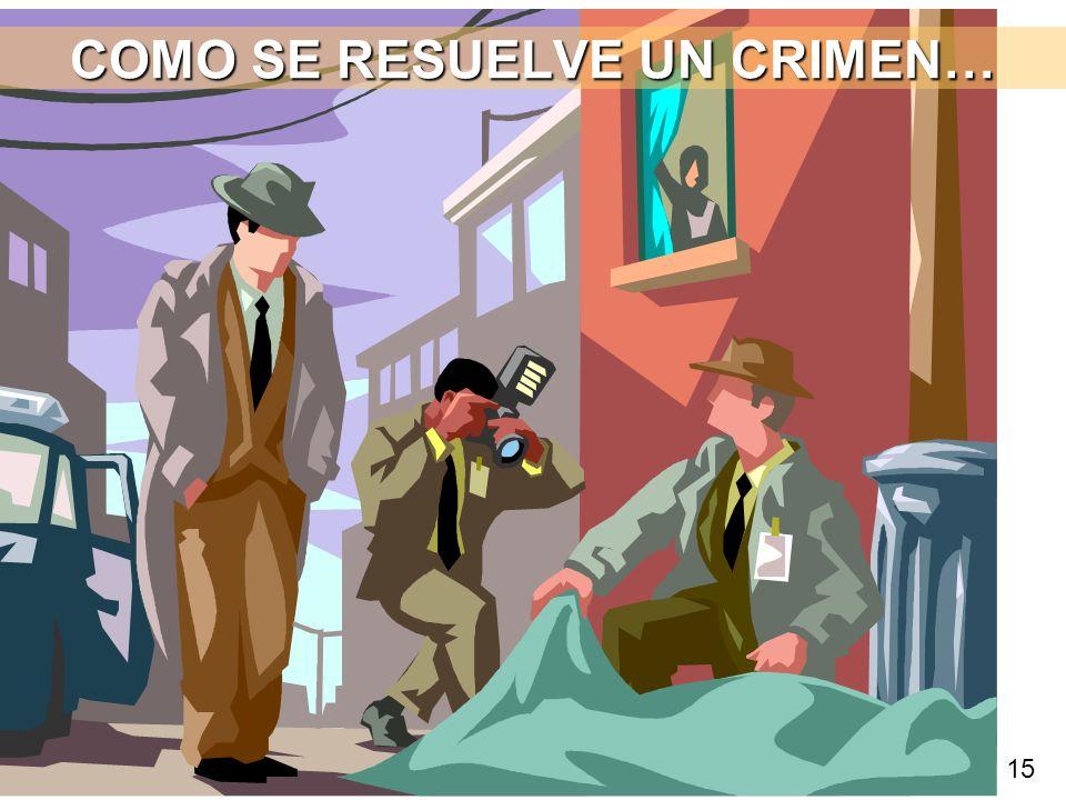 COMO SE RESUELVE UN CRIMEN…