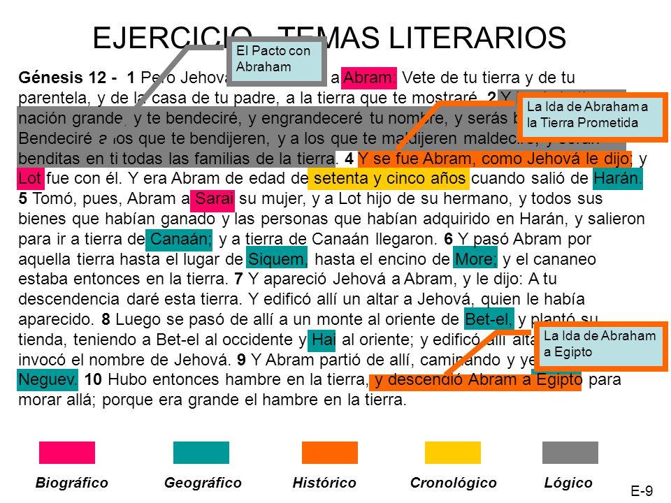 EJERCICIO - TEMAS LITERARIOS