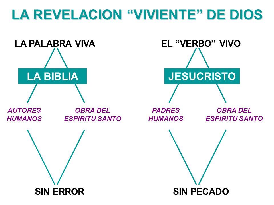LA REVELACION VIVIENTE DE DIOS