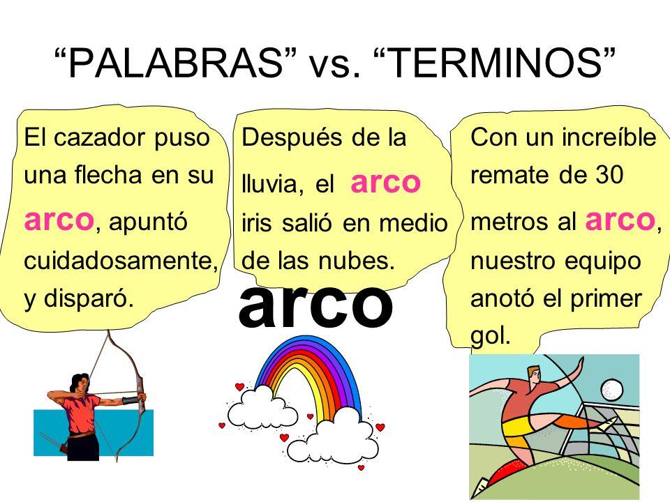 PALABRAS vs. TERMINOS