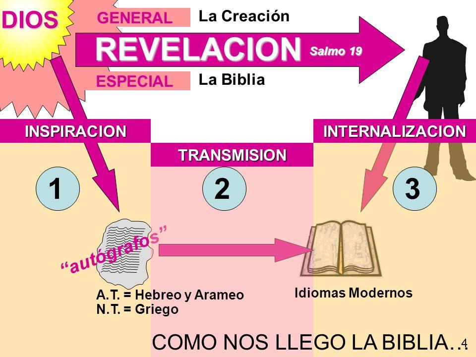 REVELACION 1 2 3 DIOS COMO NOS LLEGO LA BIBLIA… autógrafos GENERAL