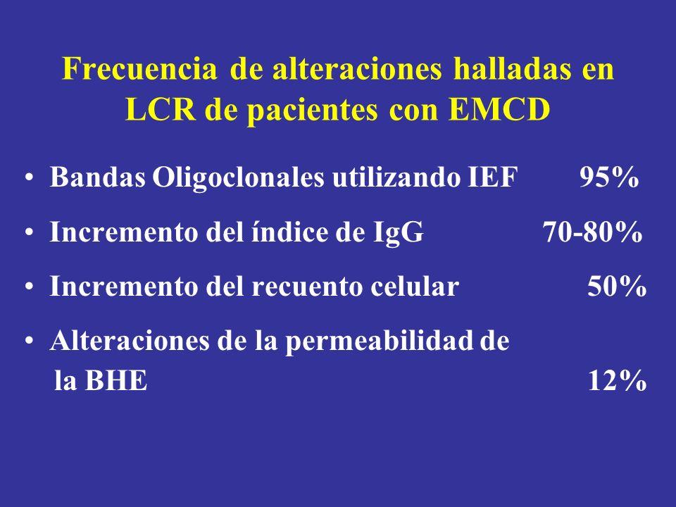Frecuencia de alteraciones halladas en LCR de pacientes con EMCD