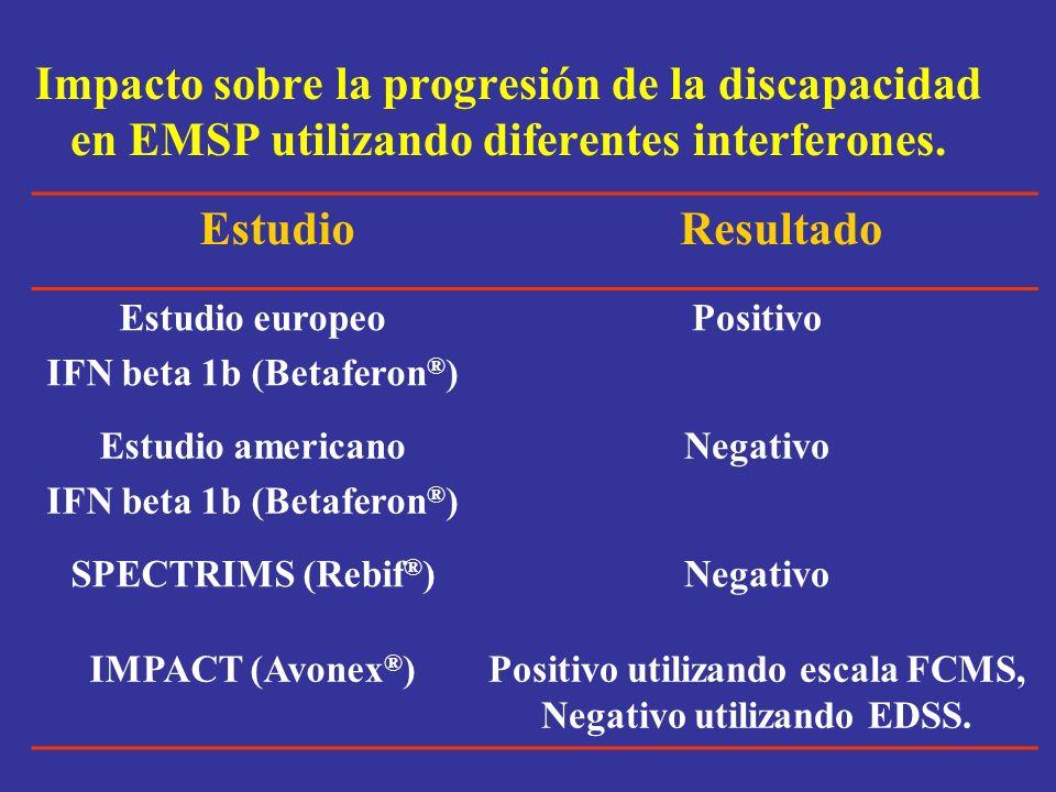 Impacto sobre la progresión de la discapacidad en EMSP utilizando diferentes interferones.