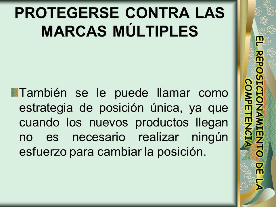 PROTEGERSE CONTRA LAS MARCAS MÚLTIPLES
