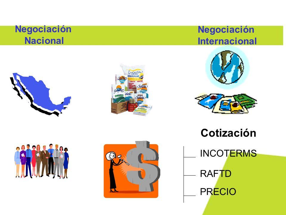 Cotización Negociación Negociación Nacional Internacional INCOTERMS