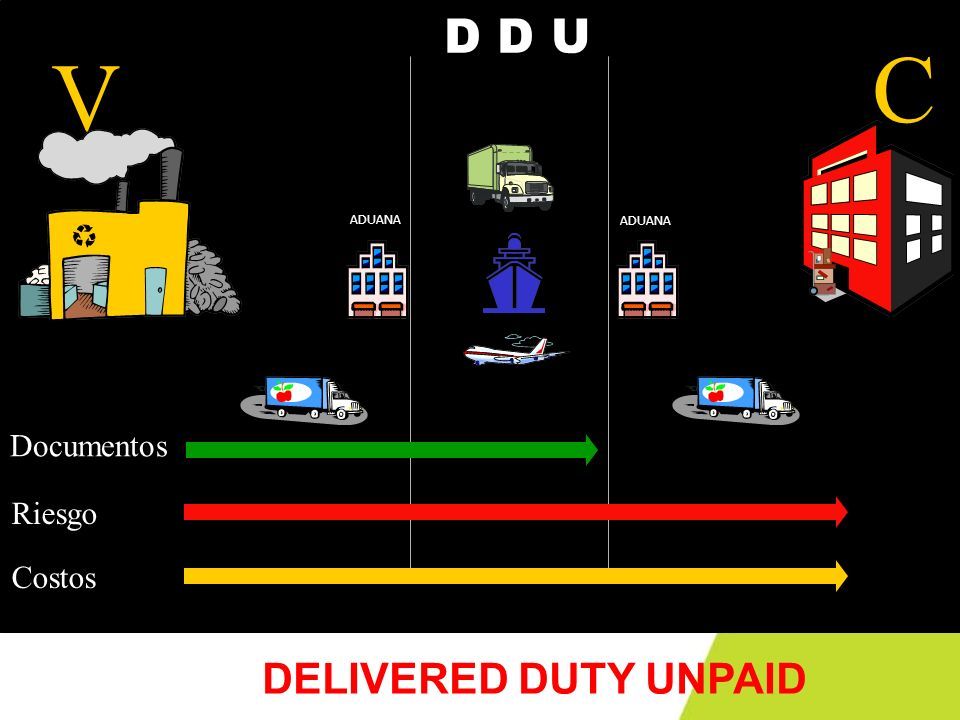 V C ADUANA Documentos Riesgo Costos D D U DELIVERED DUTY UNPAID