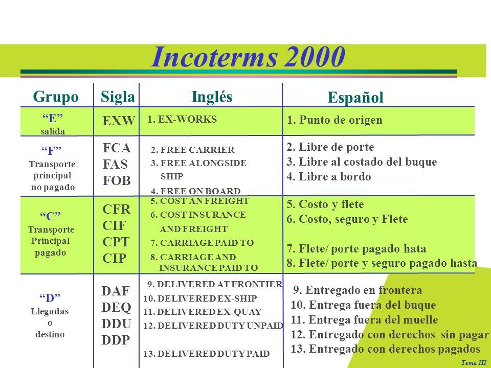Incoterms 2000 Grupo Sigla Inglés Español EXW FCA FAS FOB CFR CIF CPT