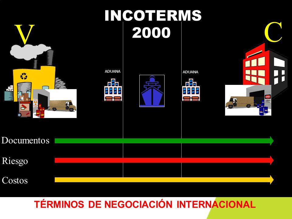 C V INCOTERMS 2000 Documentos Riesgo Costos