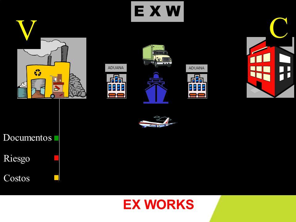 V C ADUANA E X W Documentos Riesgo Costos EX WORKS
