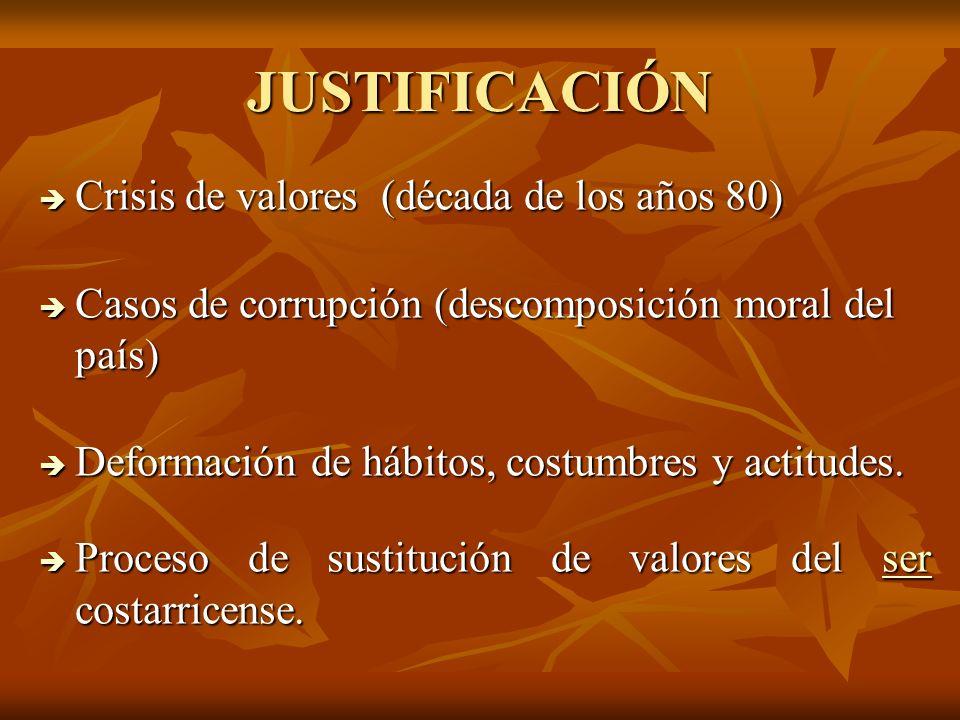 JUSTIFICACIÓN Crisis de valores (década de los años 80)