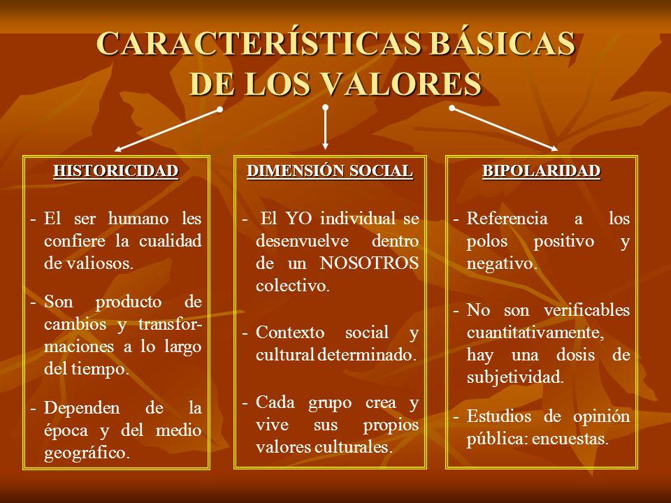 CARACTERÍSTICAS BÁSICAS DE LOS VALORES