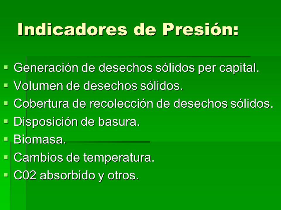 Indicadores de Presión: