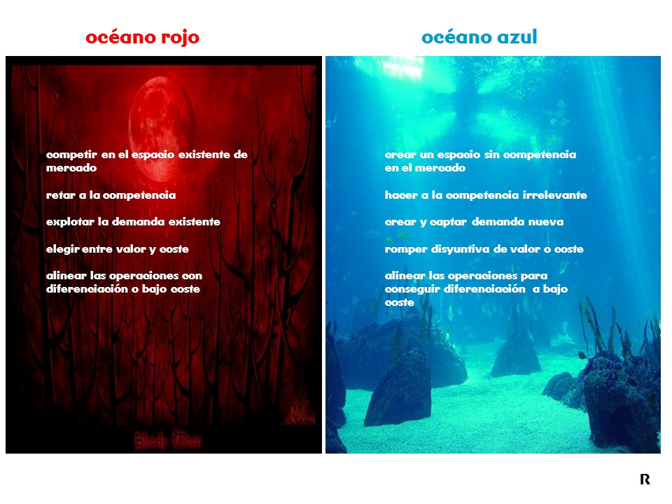 océano rojo océano azul R competir en el espacio existente de mercado