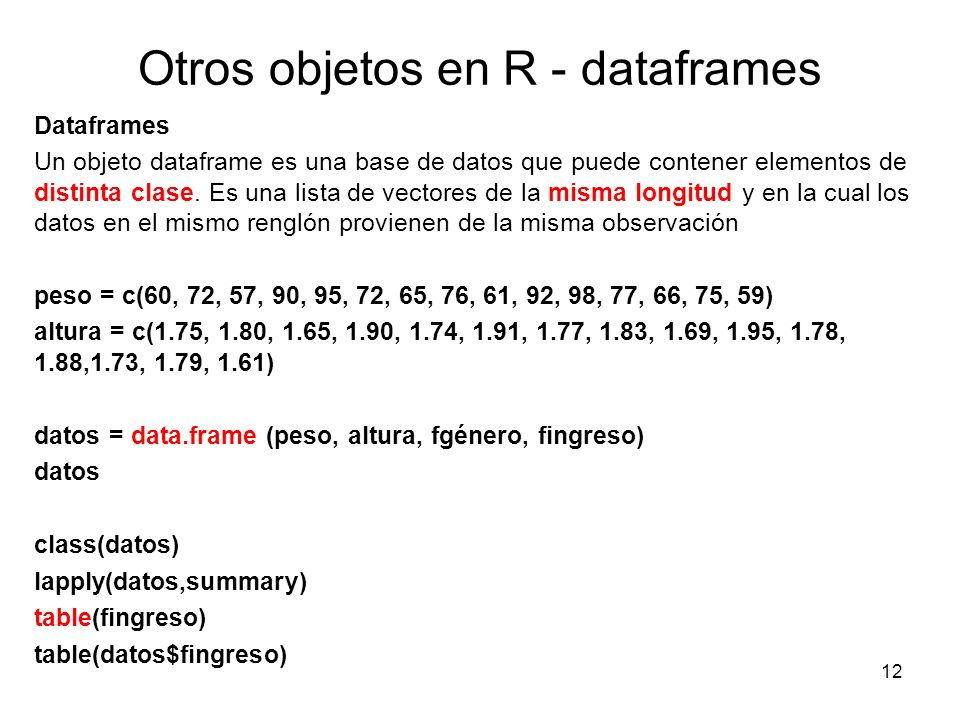 Otros objetos en R - dataframes