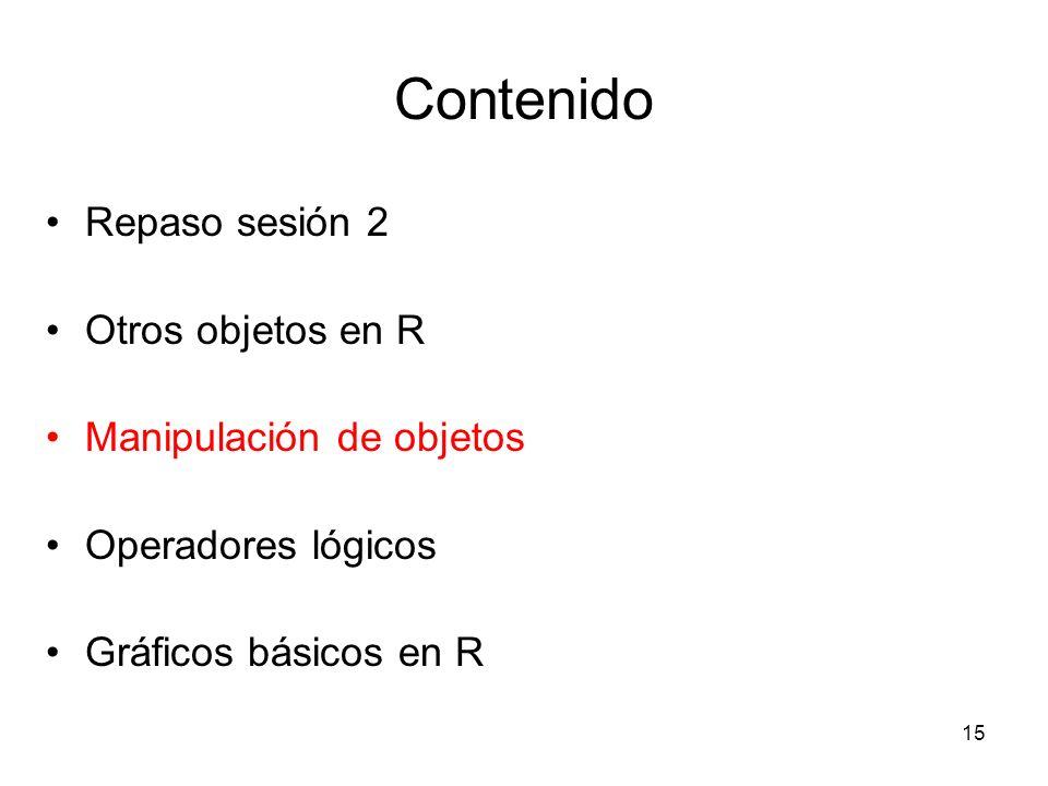 Contenido Repaso sesión 2 Otros objetos en R Manipulación de objetos