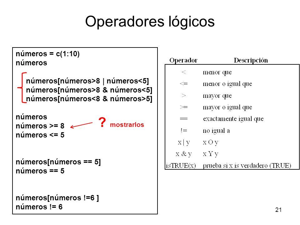 Operadores lógicos mostrarlos números = c(1:10) números