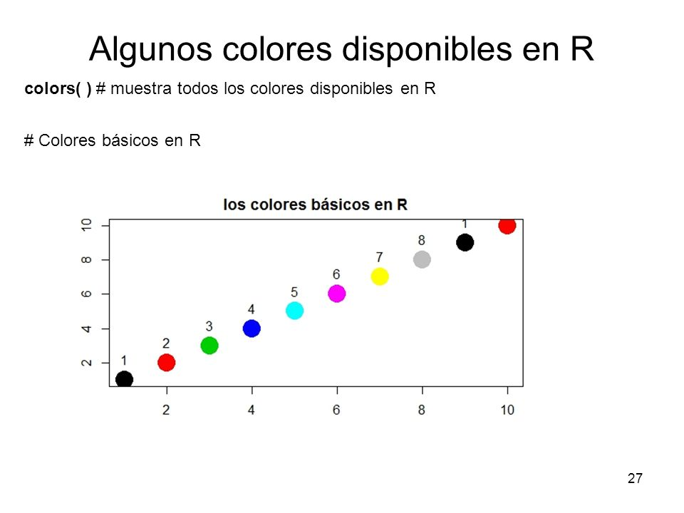 Algunos colores disponibles en R