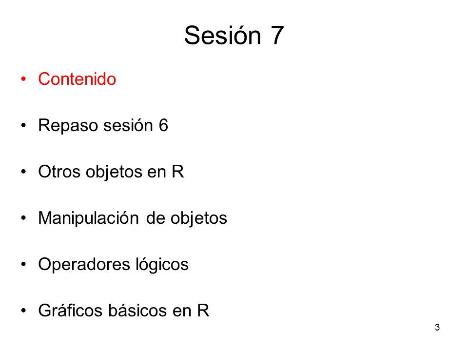 Sesión 7 Contenido Repaso sesión 6 Otros objetos en R
