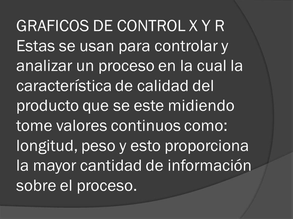 GRAFICOS DE CONTROL X Y R Estas se usan para controlar y analizar un proceso en la cual la característica de calidad del producto que se este midiendo tome valores continuos como: longitud, peso y esto proporciona la mayor cantidad de información sobre el proceso.