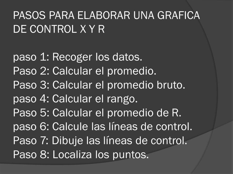 PASOS PARA ELABORAR UNA GRAFICA DE CONTROL X Y R paso 1: Recoger los datos.