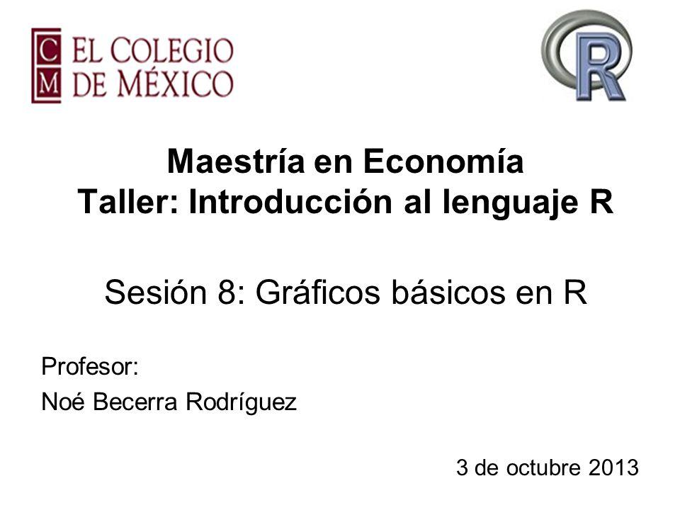 Profesor: Noé Becerra Rodríguez 3 de octubre 2013