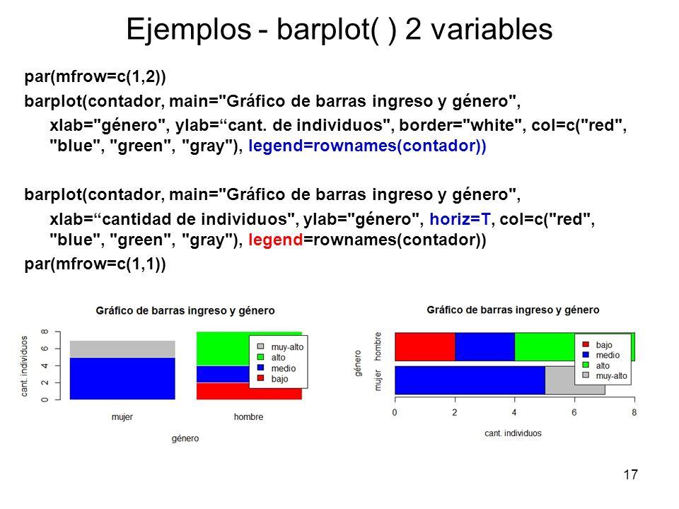 Ejemplos - barplot( ) 2 variables