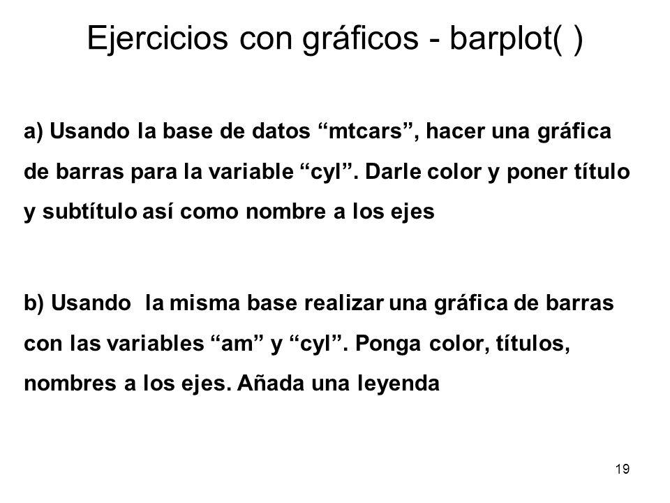 Ejercicios con gráficos - barplot( )
