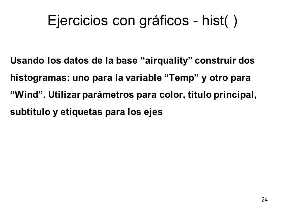 Ejercicios con gráficos - hist( )