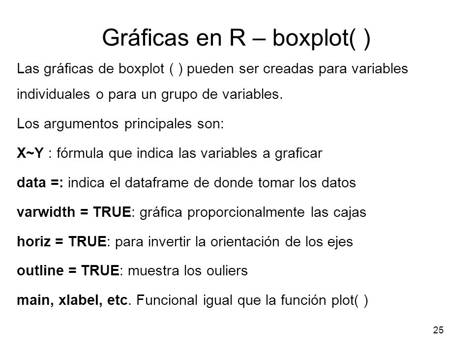 Gráficas en R – boxplot( )