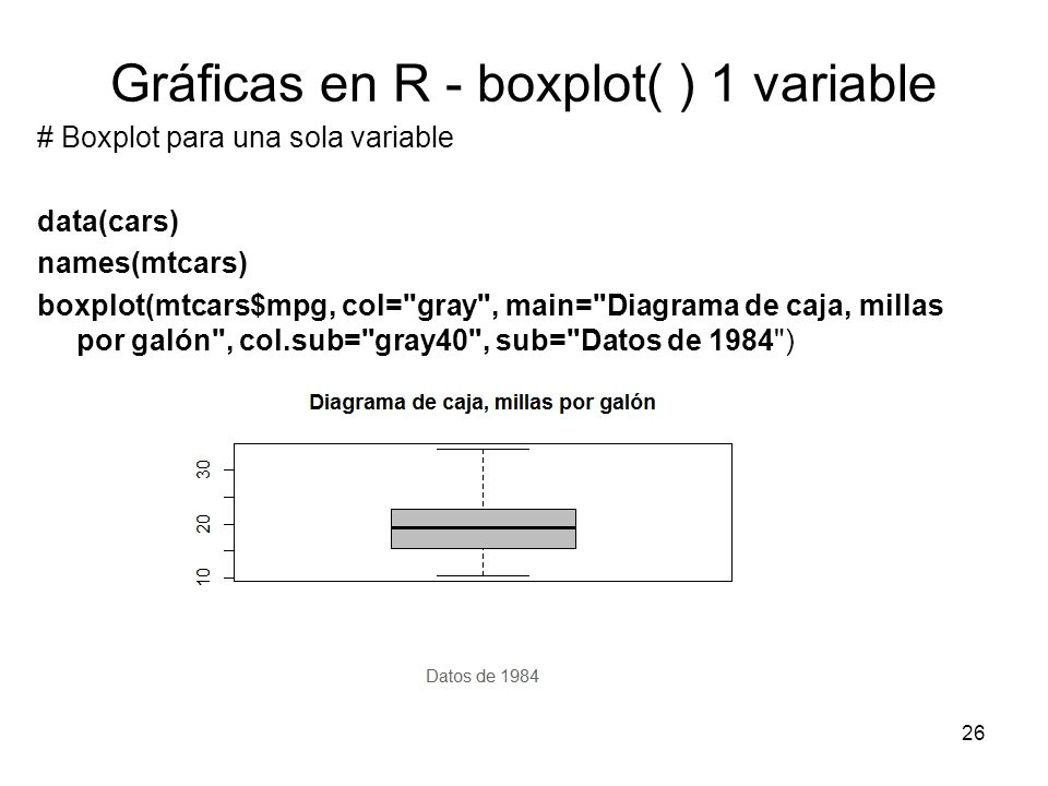 Gráficas en R - boxplot( ) 1 variable