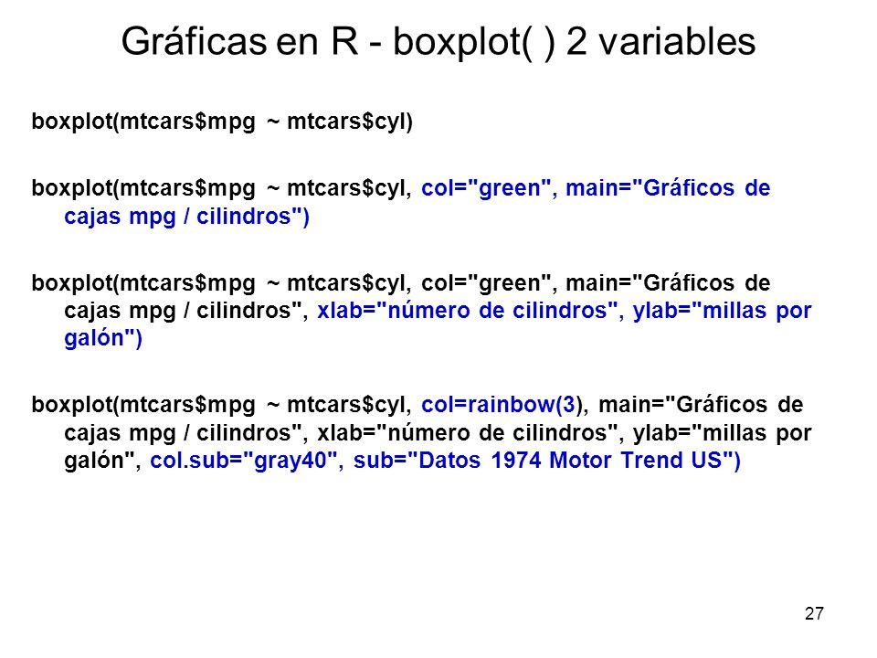 Gráficas en R - boxplot( ) 2 variables