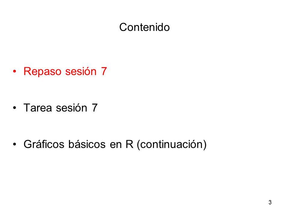 Contenido Repaso sesión 7 Tarea sesión 7 Gráficos básicos en R (continuación)