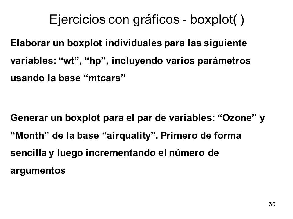 Ejercicios con gráficos - boxplot( )