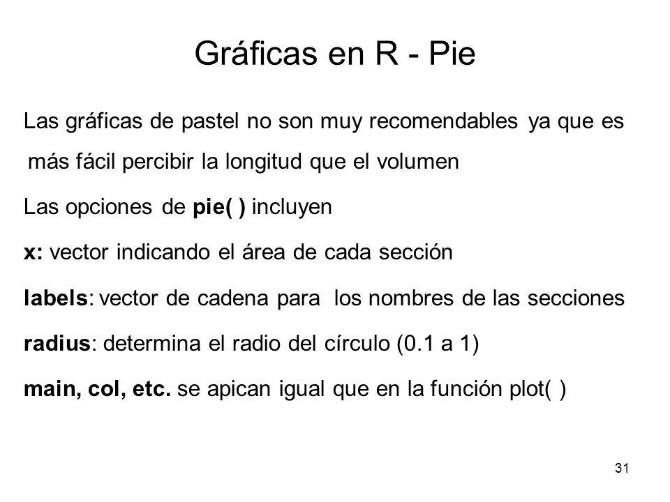 Gráficas en R - Pie Las gráficas de pastel no son muy recomendables ya que es más fácil percibir la longitud que el volumen.