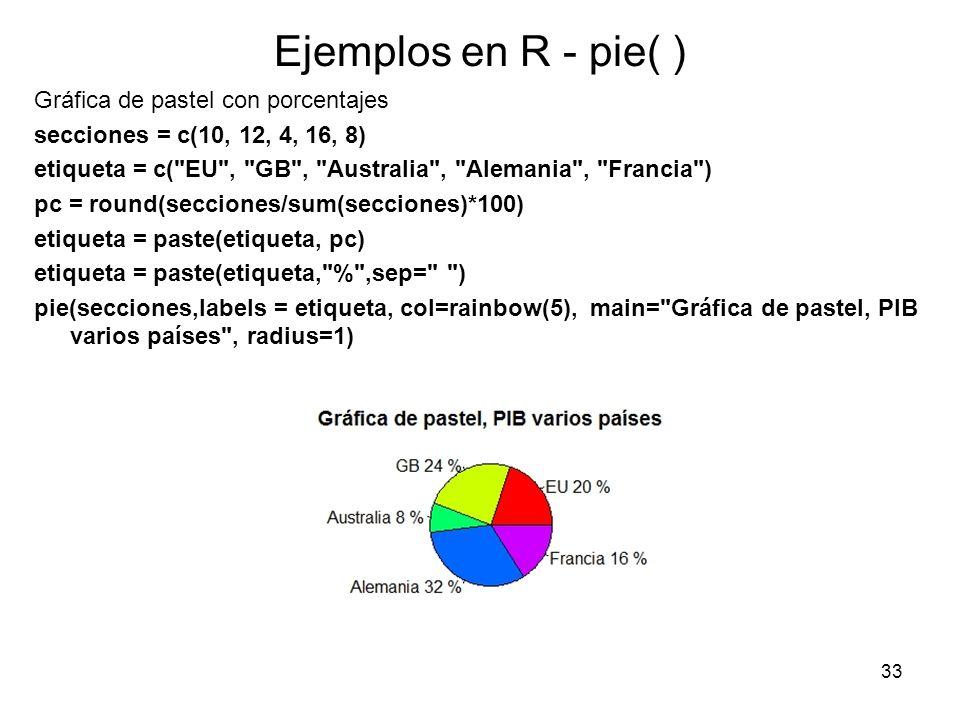 Ejemplos en R - pie( ) Gráfica de pastel con porcentajes