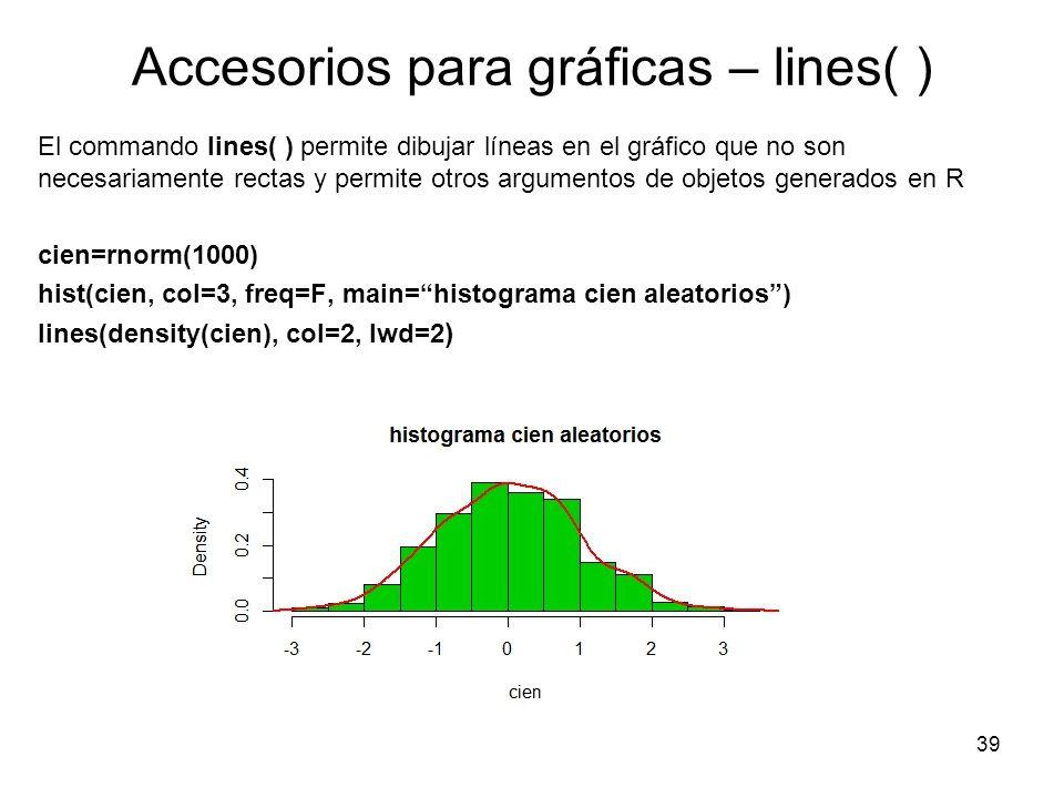 Accesorios para gráficas – lines( )