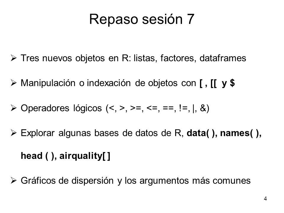 Repaso sesión 7 Tres nuevos objetos en R: listas, factores, dataframes