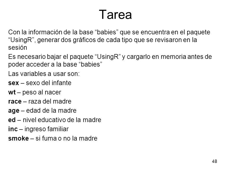 Tarea Con la información de la base babies que se encuentra en el paquete UsingR , generar dos gráficos de cada tipo que se revisaron en la sesión.