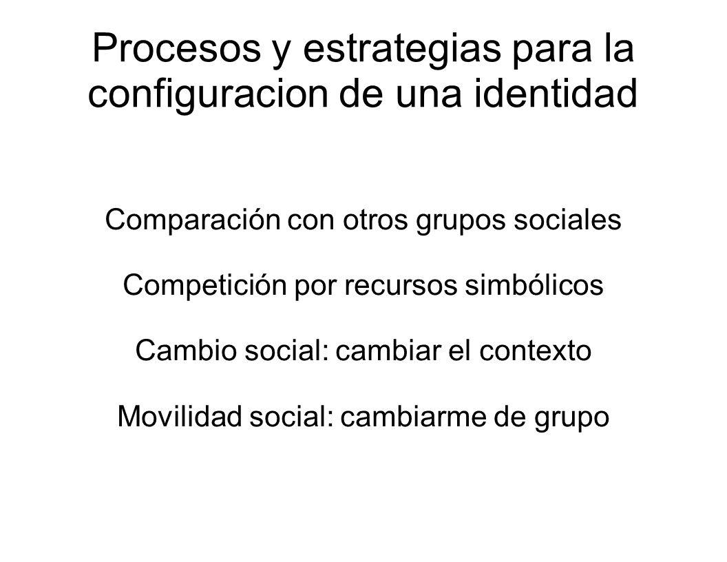 Procesos y estrategias para la configuracion de una identidad