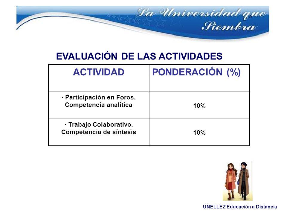 EVALUACIÓN DE LAS ACTIVIDADES ACTIVIDAD PONDERACIÓN (%)