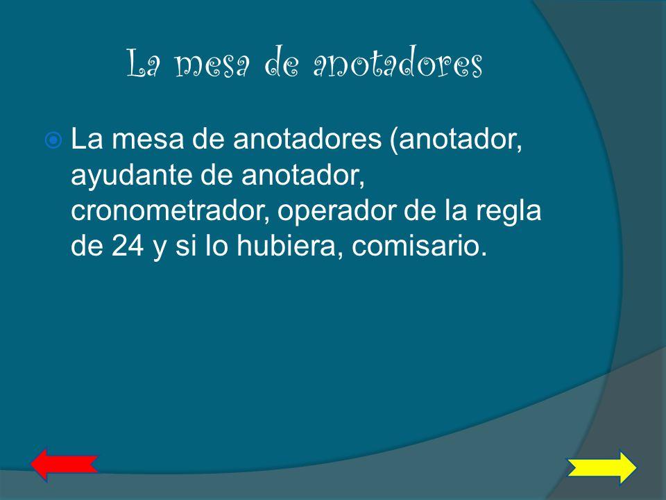 La mesa de anotadores La mesa de anotadores (anotador, ayudante de anotador, cronometrador, operador de la regla de 24 y si lo hubiera, comisario.