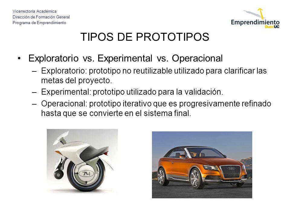 TIPOS DE PROTOTIPOS Exploratorio vs. Experimental vs. Operacional