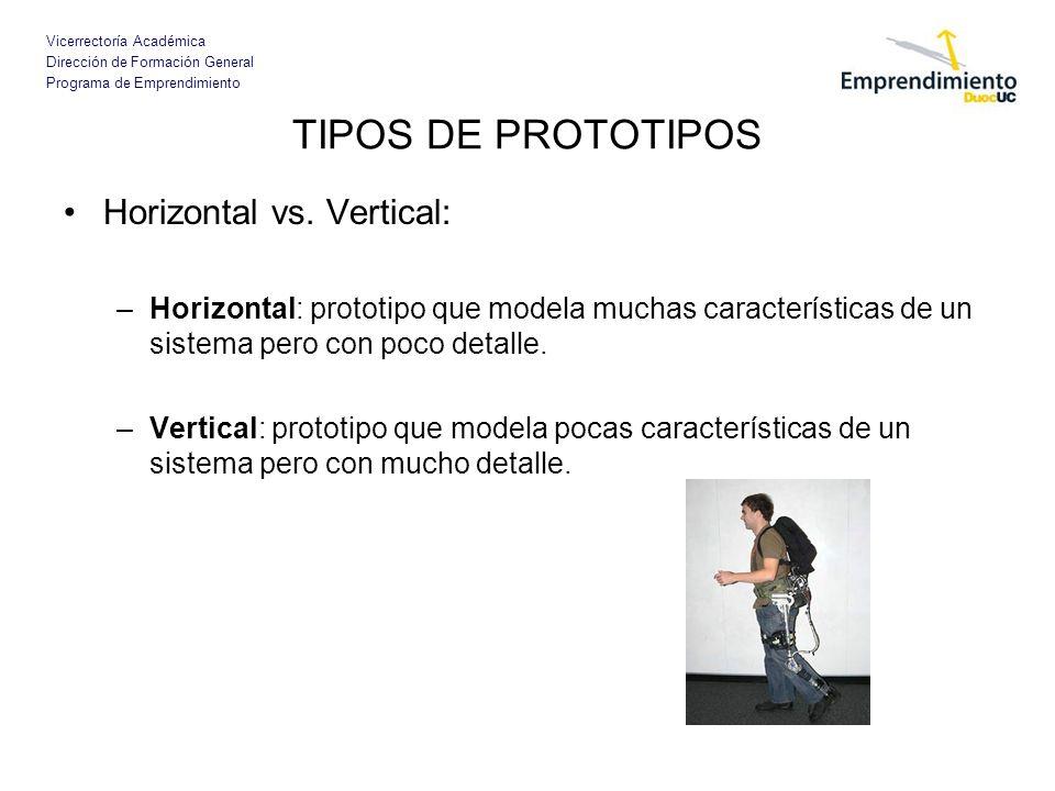 TIPOS DE PROTOTIPOS Horizontal vs. Vertical: