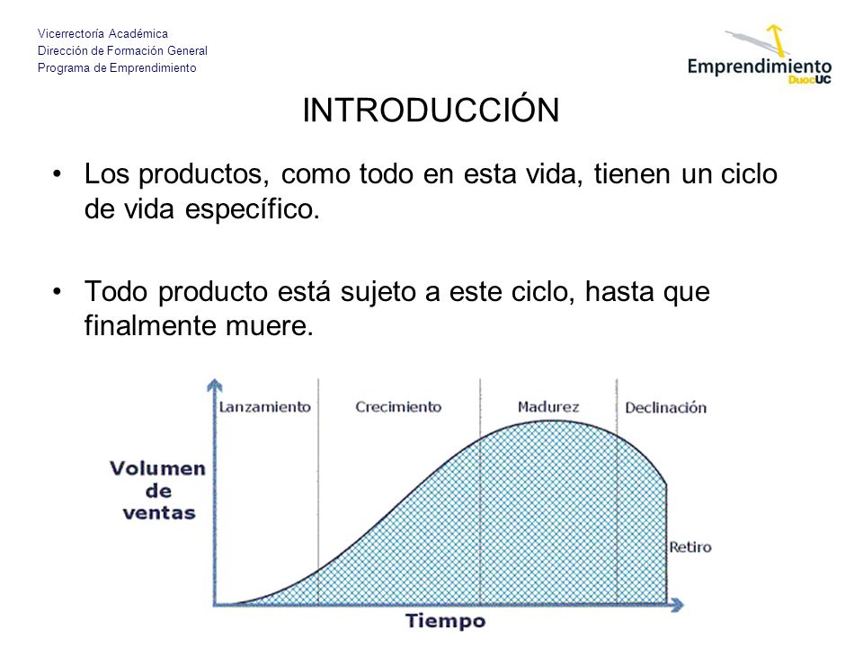 INTRODUCCIÓN Los productos, como todo en esta vida, tienen un ciclo de vida específico.