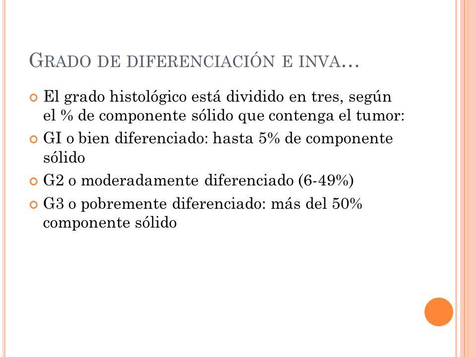 Grado de diferenciación e inva…