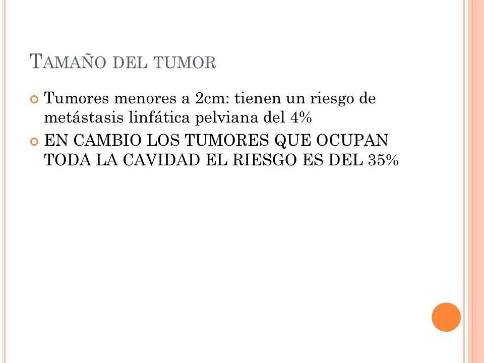 Tamaño del tumor Tumores menores a 2cm: tienen un riesgo de metástasis linfática pelviana del 4%