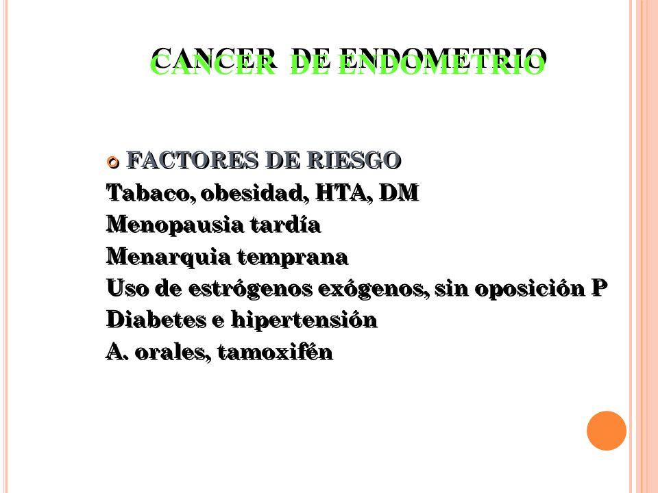 CANCER DE ENDOMETRIO FACTORES DE RIESGO Tabaco, obesidad, HTA, DM