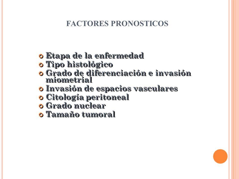 FACTORES PRONOSTICOS Etapa de la enfermedad. Tipo histológico. Grado de diferenciación e invasión miometrial.